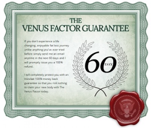 Venus Factor Program Guarantee
