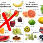 How to cure type 2 diabetes naturally without medication?