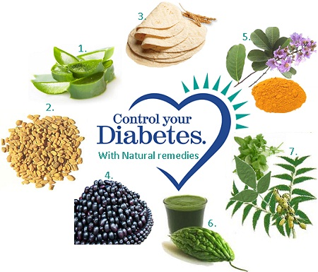 How to prevent and control diabetes with Natural Diabetes Treatments