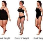 The way to lose your weight in just 1 week to reach your goal. You wanna look beautiful in a bikini?