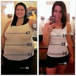 Break-through Weight Loss Program Helping Dieters Lose Up to 23 Pounds in Just 21 Days!